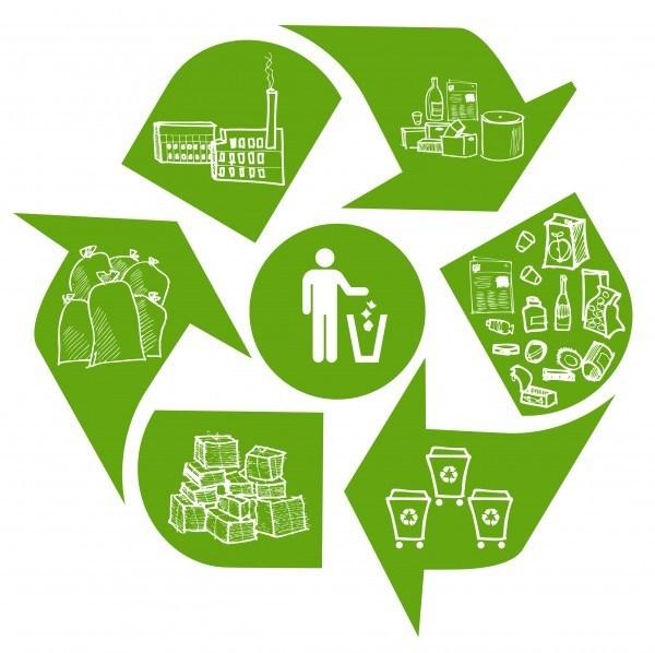 O que os brasileiros sabem sobre a reciclagem?